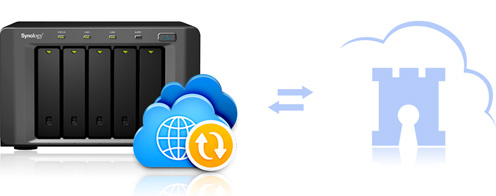 Nederlandse Private Cloud